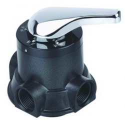 Клапан управления ручной RunXin TMF56D1
